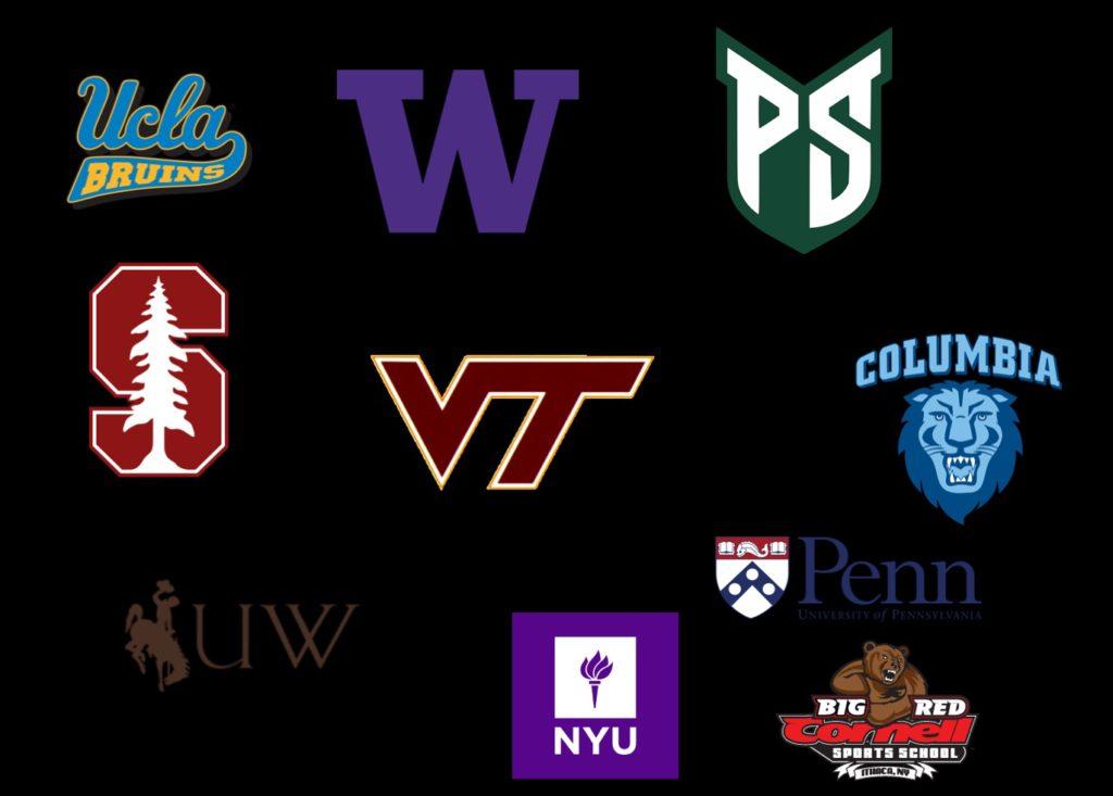 NCAA Division 1 Basketball decision making